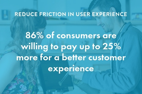 Reduce friction in user experience to provide a better customer experience