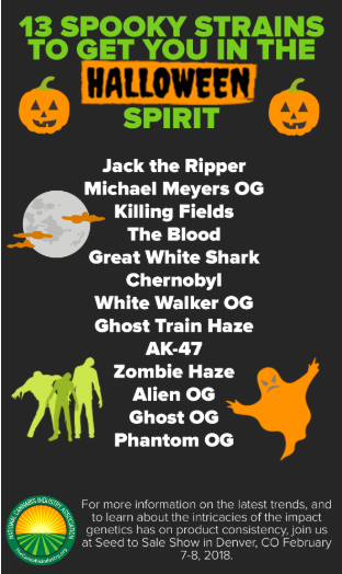 spooky strains to add to your product selection